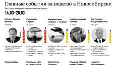 Главные события 14-20 марта для новосибирцев по версии Яндекса