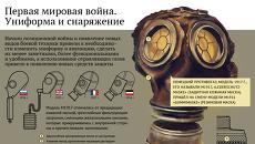 Первая мировая война. Униформа и снаряжение