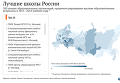Лучшие школы России 2013-2014