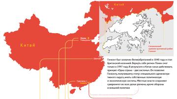 Значение Гонконга для континентального Китая