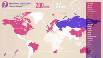 «Глобальное образование»: обучение за рубежом на бюджетные средства