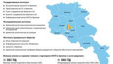 Военно-политическая инфраструктура, возможности и влияние Запада в Армении