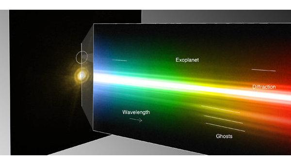 Ученые впервые получили спектр планеты за пределом солнечной системы - второй планеты системы HR 8799