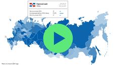 Рейтинг социально-экономического положения субъектов РФ по итогам 2014 года