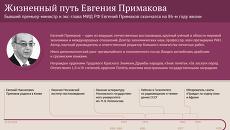 Жизненный путь Евгения Примакова