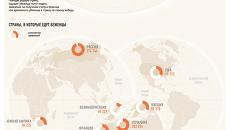 Беженцы в 2014 году
