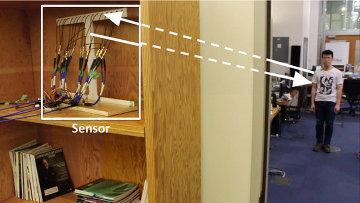 Прибор рентгеновского зрения на базе WiFi