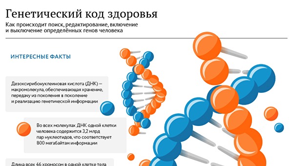Генетический код здоровья