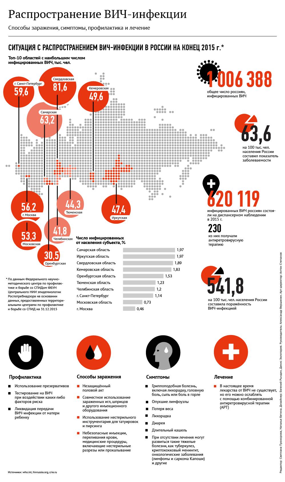 карта россии найти человека по