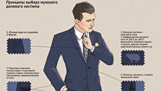Как выбрать качественный мужской костюм