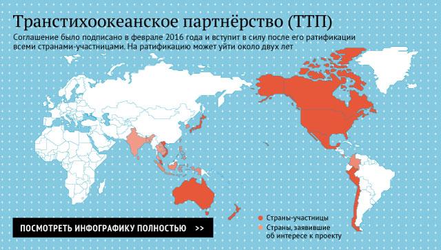 Вьетнам ратифицировал соглашение о Транстихоокеанском торговом партнерстве