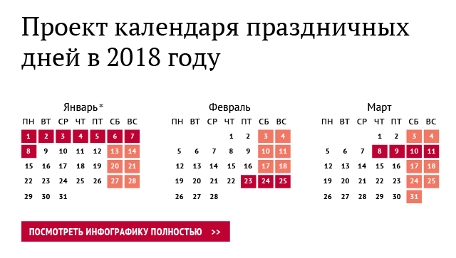 Майские праздники 2018 года в России: как отдыхаем и сколько длятся выходные?