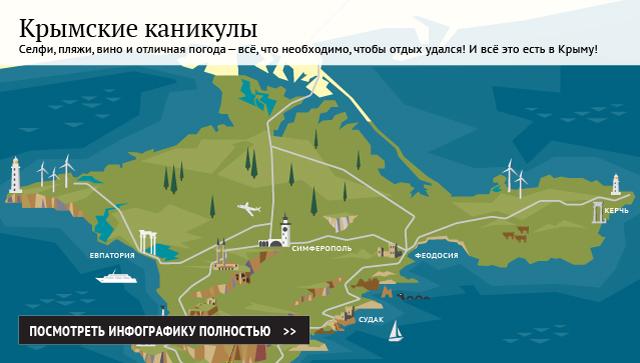 Крымские каникулы