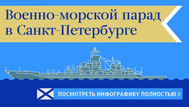 Военно-морской парад в Санкт-Петербурге
