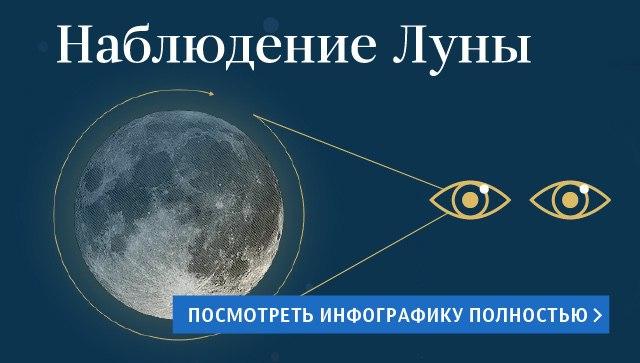 Наблюдение Луны