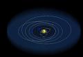 Варианты формирования планетных систем при разной плотности газового диска