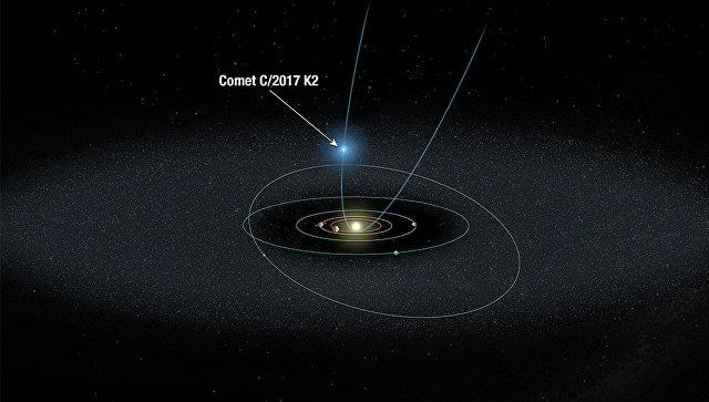 Ученые обнаружили комету награнице Солнечной системы