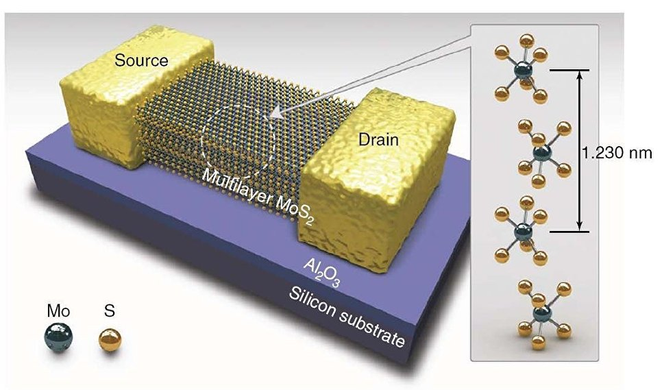 """Ученые """"реабилитировали"""" двумерный материал для быстрых транзисторов"""