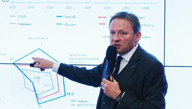 Борис Титов: у меня большие претензии к экономическому блоку правительства