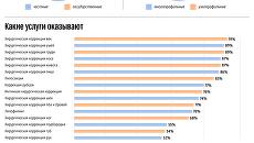 Клиники пластической хирургии России: как не ошибиться в выборе