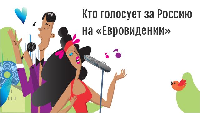 История России на «Евровидении»