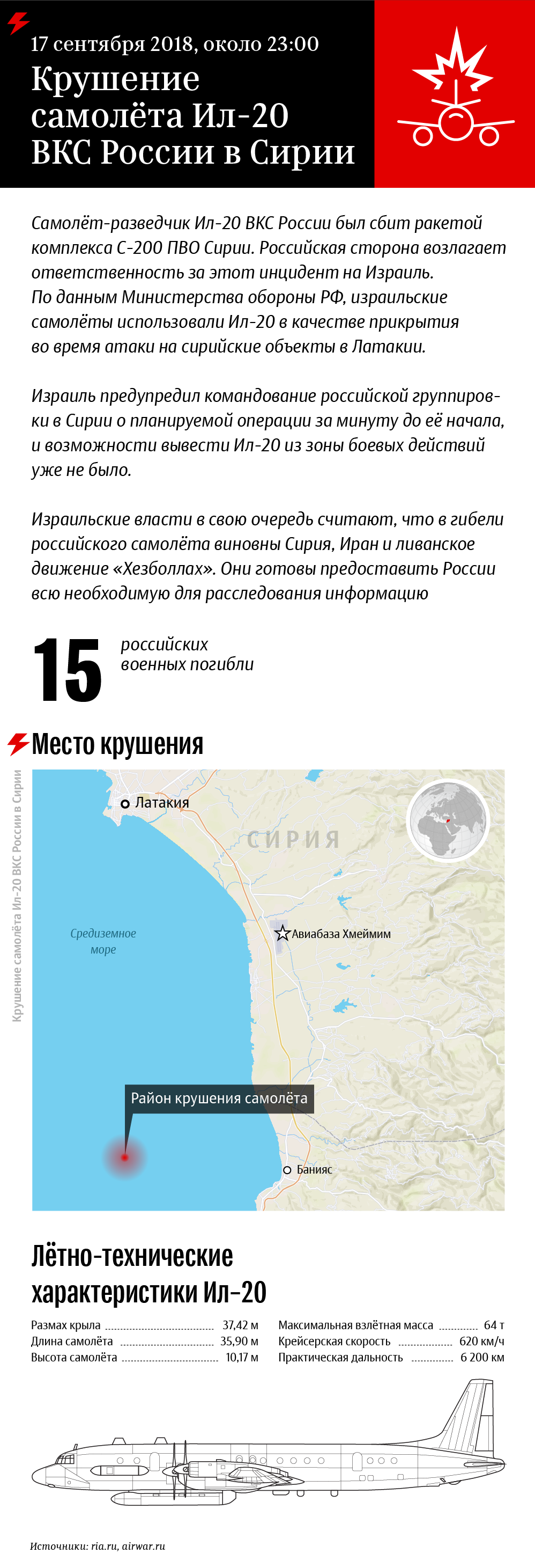 https://cdn2.img.ria.ru/images/152883/43/1528834376.png