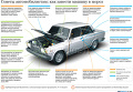 Советы автомобилистам: как завести машину в мороз