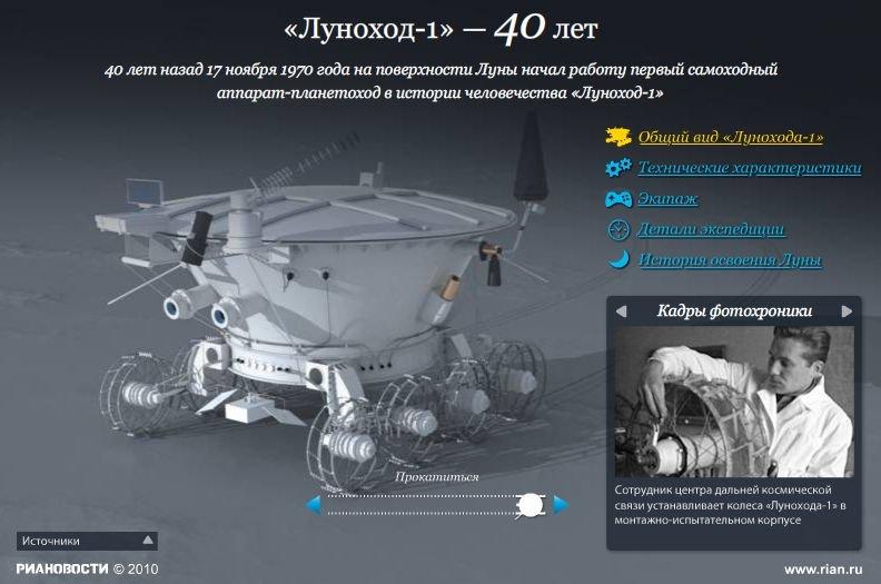 Луноход-1 - 40 лет