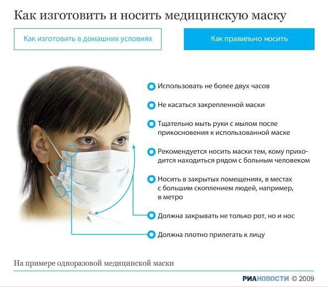 Маска против гриппа