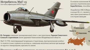 Причины гибели Юрия Гагарина: выводы детального расследования