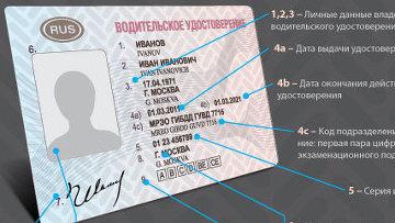 образец водительского удостоверения 2014 образец