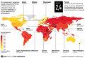 Индекс восприятия коррупции -2011