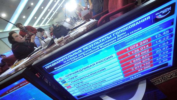 Предварительные итоги голосования по выборам в Госдуму РФ
