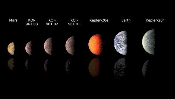 Размеры самых маленьких известных экзопланет по сравнению с Землей и Марсом