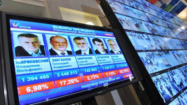 Подведение итогов выборов президента РФ