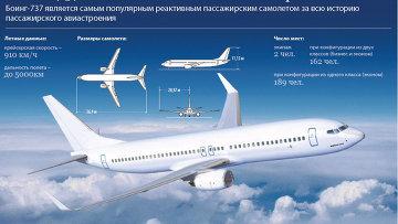 Купить электронный билет на самолет авиакомпании татарстан купить билет на самолет пулково симферополь