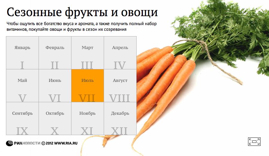 Сезонные фрукты и овощи
