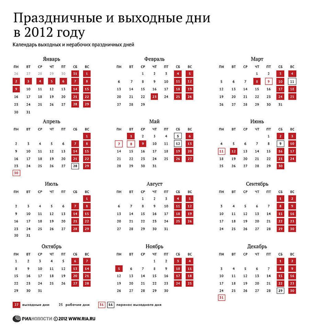 сети штаты за 2012 год инструкция по заполнению