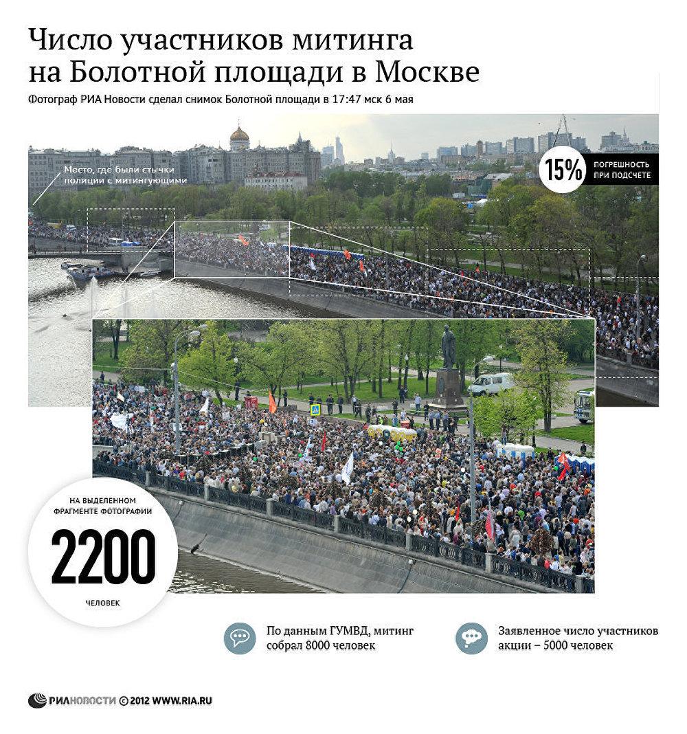 Акция Марш миллионов на Болотной площади в Москве