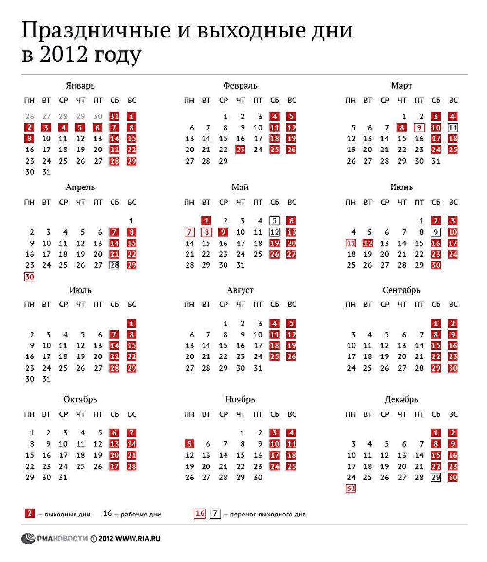 Лунный календарь на операции на март 2017 года