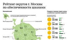 Рейтинг округов столицы по обеспеченности школами