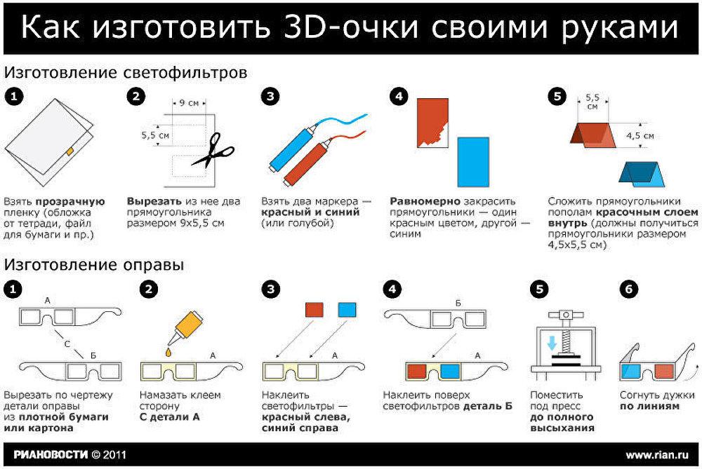 Как сделать 3д очки своими руками в домашних условиях