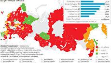 Заболеваемость гриппом и острыми респираторными инфекциями в России