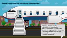 Борьба с авиационным хамством в России и в мире