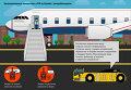 """Борьба с """"авиационным хамством"""" в России и в мире"""