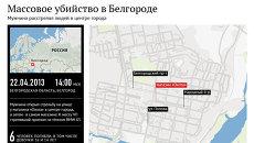 Массовое убийство в Белгороде