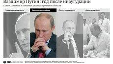 Владимир Путин: год после инаугурации