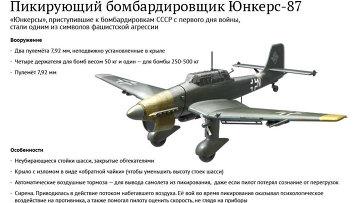 Юнкерс-87 — символ фашистской агрессии