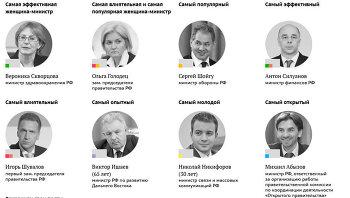 Рейтинг министров