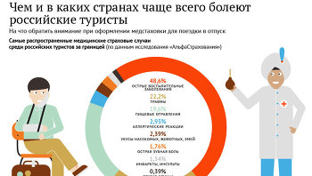 Чем и в каких странах чаще всего болеют российские туристы